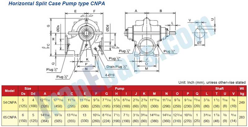 ابعاد-اندازه-پمپ-آتشنشانی-cnpa
