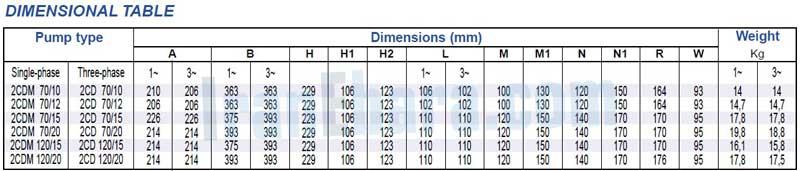 ابعاد-اندازه-پمپ-سانتریفیوژ-2cd