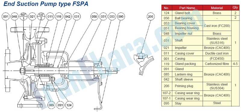 اجزاء-پمپ-آتشنشانی-fspa