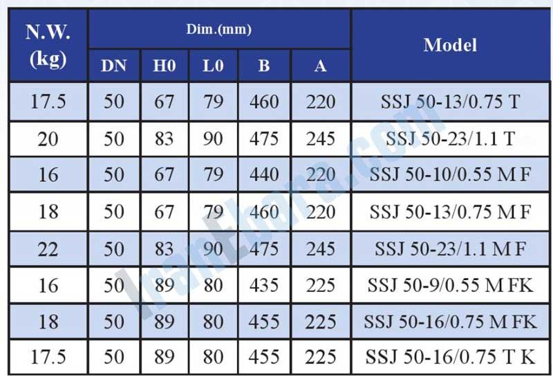 جدول-ابعاد-پمپ-ssj