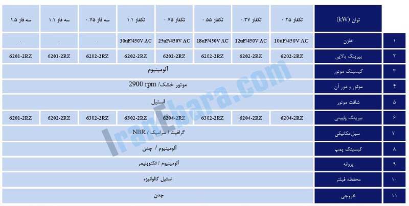 جدول-اجزاء-پمپ-sda
