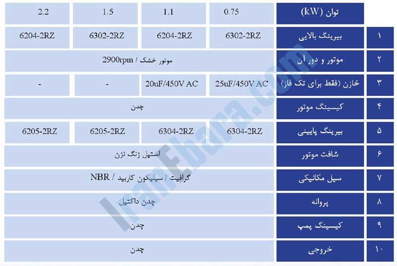 جدول-اجزاء-پمپ-ssd