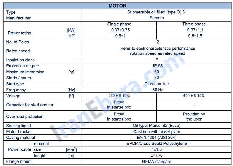 مشخصات-شناور-شناور-sb3