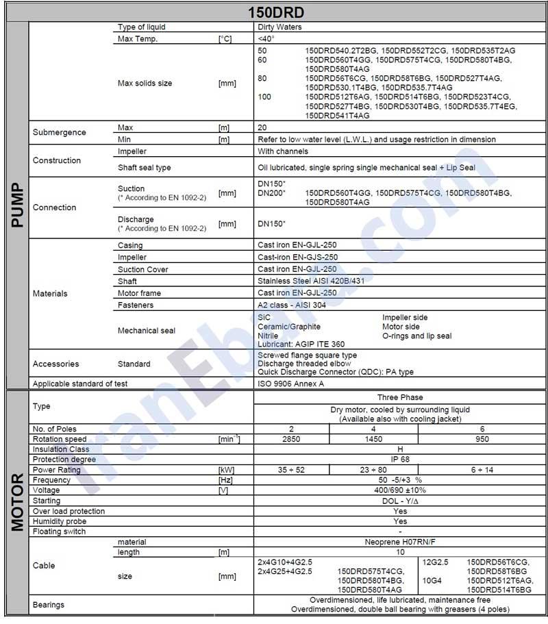 مشخصات-فنی-drd-150