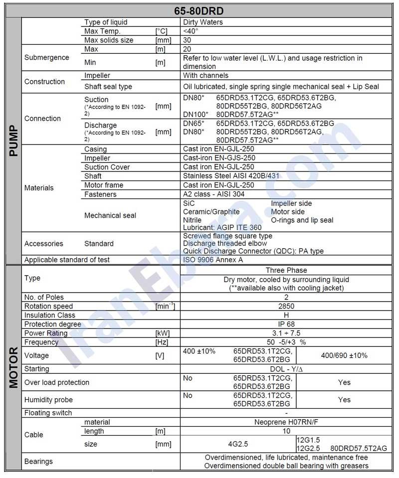 مشخصات-فنی-drd-65