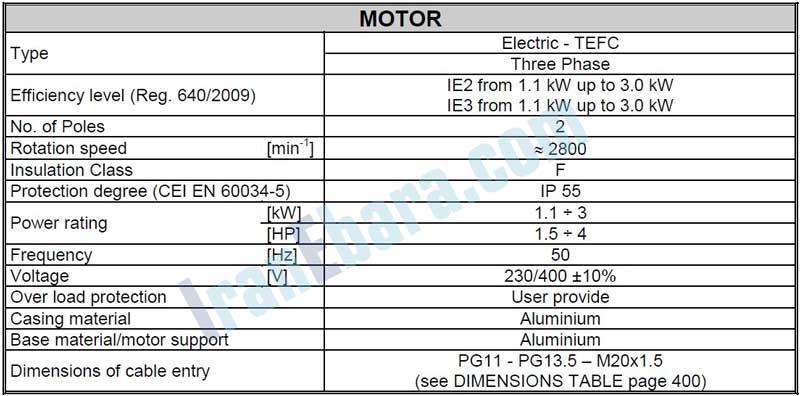 مشخصات-موتور-پمپ-استیل-پروانه-باز-dwc