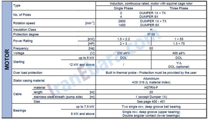 مشخصات-موتور-کفکش-dummber