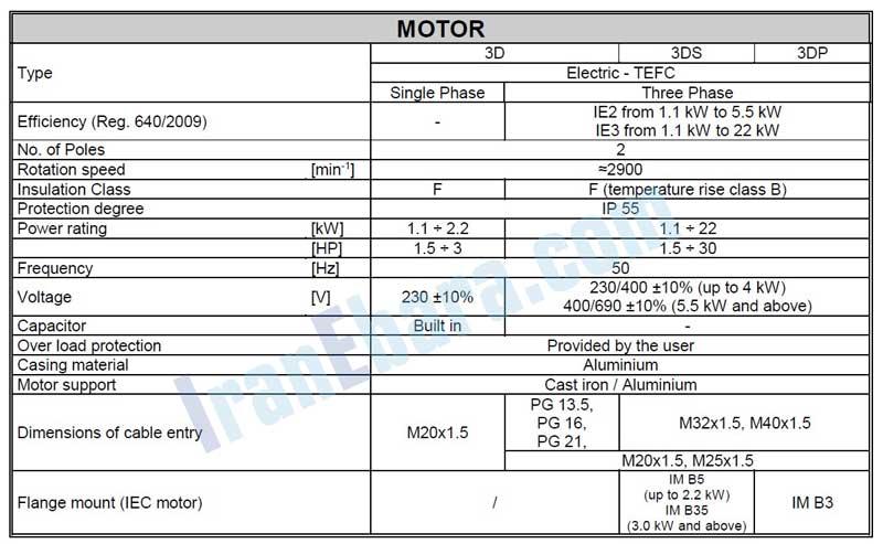 مشخصات-موتور-3d-2pol
