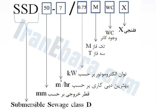 مشخصات-پلاک-پمپ-ssd
