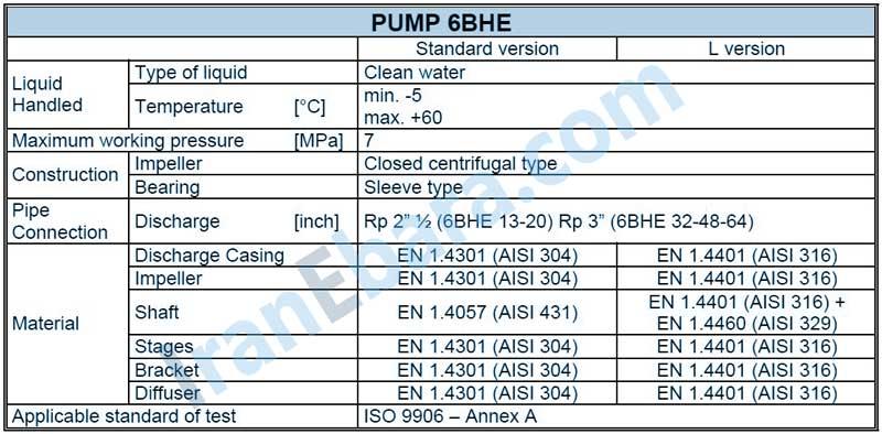 مشخصات-پمپ-شناور-6bhe