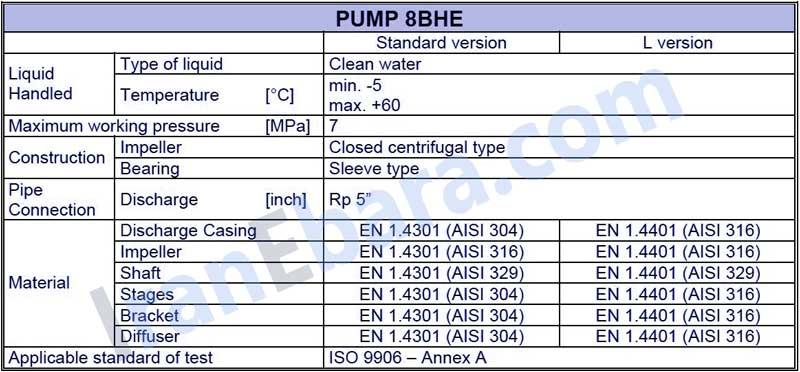 مشخصات-پمپ-شناور-8bhe