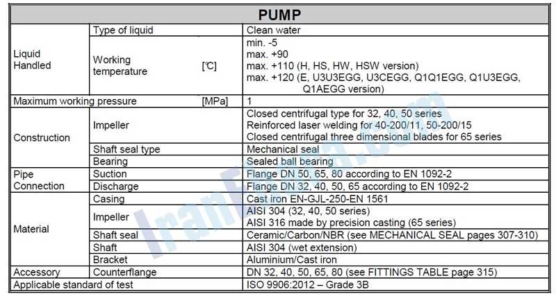 مشخصات-پمپ-3d-2pol